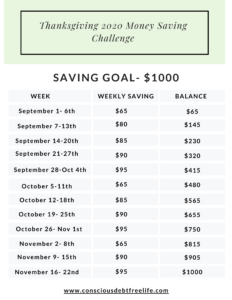 Table for Thanksgiving 2020 Money Saving Challenge