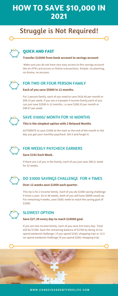 How to save $10000 in 2021 infographic