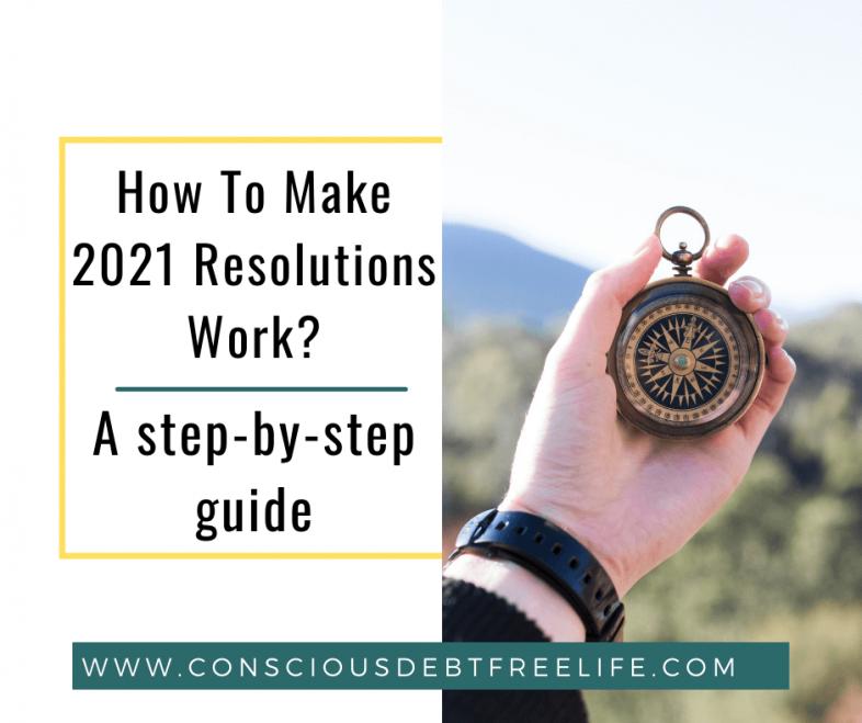 Resolutions 2021